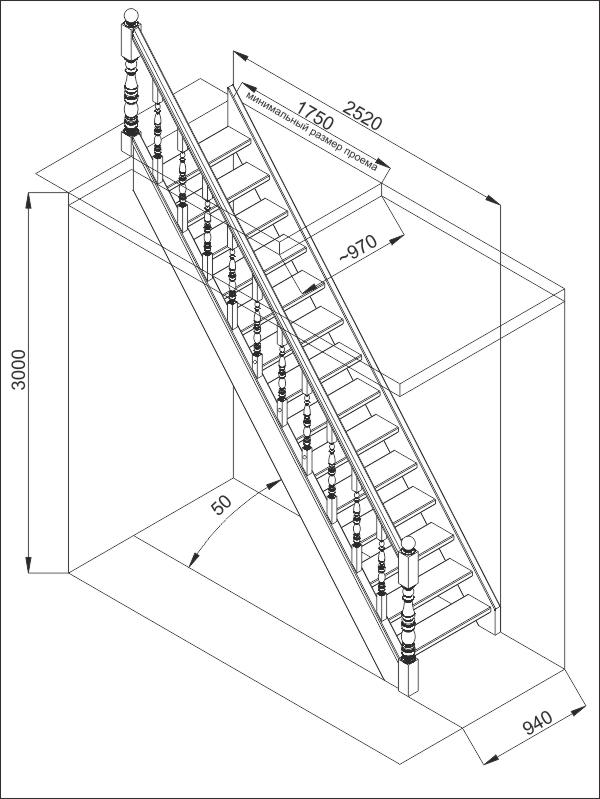 Деревянные лестницы «Престиж